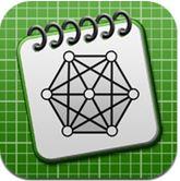 isosceles - geometry sketchpad