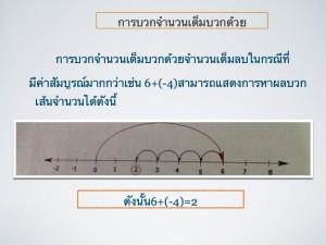 คณิตศาสตร์ copy.004
