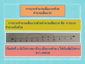 เสนอ(คณิตศาสตร์).003